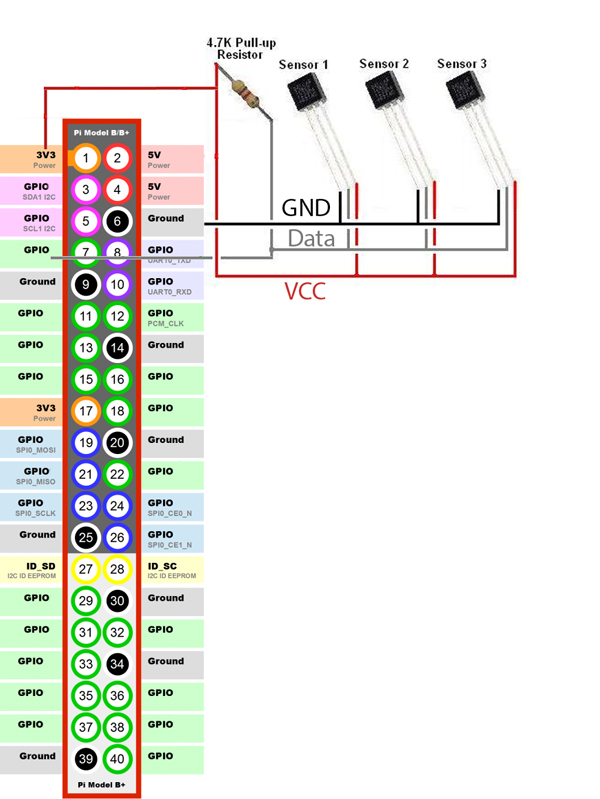 connect temperature sensor to raspberry pi, home automation